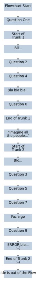 Fuxograma de Exemplo